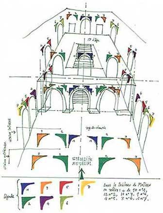 Daniel Buren: ontwerpschets voor 'Kaleidoscope'; 1983
