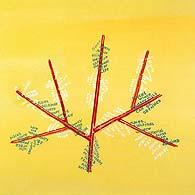 Ren� Dani�ls: Lentebloesem; 1987; 120 x 120 cm; olie op doek