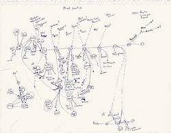 Mark Lombardi: 'First united verso: cb fin'; 1999